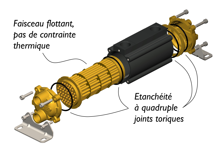 Conception optimisée pour garantir la fiabilité: faisceau flottant et quadruple joints toriques